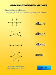 Alkanes Alkenes Alkynes Chart Alkane Alkene Alkyne Arene Ppt Download