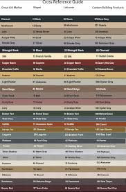 Bonsal Grout Color Chart 38 Prototypic Trucolor Grout Coverage Chart