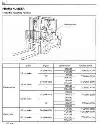clark forklift wiring diagram dolgular com yale glp060 manual at Yale Forklift Wiring Diagram