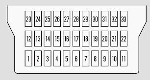 honda odyssey 2005 fuse box diagram auto genius mazda tribute fuse 2010 Mazda 3 Fuse Box Location honda odyssey 2005 fuse box diagram auto genius mazda tribute fuse box interior