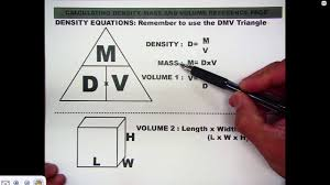 What Is Volume In Science Density Mass Volume Calculations Nys Intermediate Science Lab