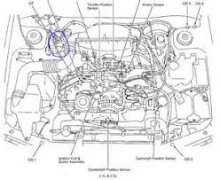 1998 subaru outback engine diagram 1998 wiring diagrams