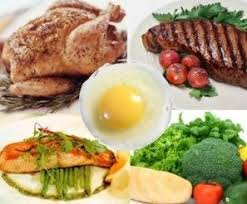 Foods To Avoid With High Creatinine Level Protein Diet