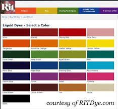 Rit Custom Color Chart The Use Of Rit Dye To Stain Pipes Rebornpipes