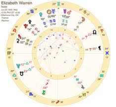 Elizabeth Warren Natal Chart The Astrology Of Elizabeth Warren Presidential Candidate