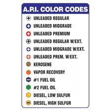 Enhance Product Integrity With The Api Color Coding System