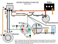 kohler engine electrical diagram craftsman 917 270930 wiring engine test stand plans google search