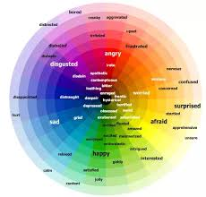 Small Color Chart How To Decide Which Colors To Choose For A Company Logo Quora