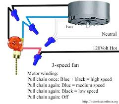 hunter fans switch hunter fan 3 speed switch wiring diagram intended Hunter Ceiling Fan Wiring Diagram hunter fans switch fan switch for ceiling fan wiring diagram