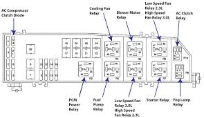2005 ford escape fuse panel diagram wiring diagram blog 2005 Ford F-250 Fuse Box Diagram at 2005 Ford Focus Battery Junction Box Fuse Diagram