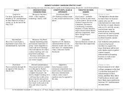 Policy Memo Draft 2 Hoyon Mephokee