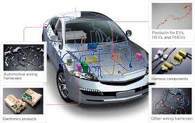 wiring harnesses and electrical components products sumitomo car wiring harness wiki wiring harnesses and electrical components