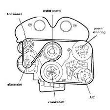 similiar saturn engine diagram keywords 2000 saturn ls engine diagram image wiring diagram engine
