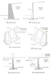 Small Picture Design Of Retaining Walls study Material lecturing Notes