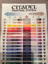 Gw Colour Chart Fields Of Blood Citadel Paint Chart In White Dwarf 66