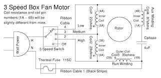 box fan wind turbine box fan motor schematic