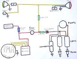 cb550 bobber wiring diagram auto electrical wiring diagram \u2022 Honda CB 1000 Wiring Diagram colorful cb550 bobber wiring diagram frieze simple wiring diagram rh littleforestgirl net 95 honda nighthawk cb750