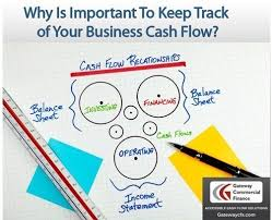 Why Is Important To Keep Track Of Your Business Cash Flow