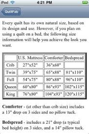 Common Mattress Sizes: Use this chart as a foundation for planning ... & Common Mattress Sizes: Use this chart as a foundation for planning bed  quilts. More helpful TIPS on www.HeirloomQuiltingDesigns.com | Quilting  Info ... Adamdwight.com