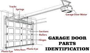 genie garage door partsGarage Door Pull Cord  seasparrowsco
