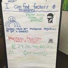 Greener Where You Teach Factors Multiples Prime