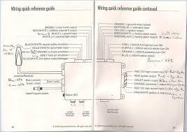 remote start wiring diagrams remote start wiring diagram with regard directed remote start wiring diagram remote start wiring diagrams remote start wiring diagram with regard to directed wiring diagrams best wiring