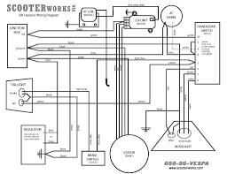 basic ignition wiring diagram no battery basic diy wiring diagrams description basic ignition wiring diagram no battery