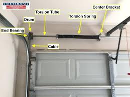Garage Door Spring Tool Size Doors How To Adjust Springs Torsion ...
