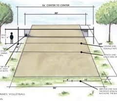 Beach Volleyball Court I Wish I Had One In My Backyard  For Me Backyard Beach Volleyball Court