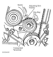 2004 suzuki forenza serpentine belt routing and timing belt diagrams rh hrvatska povijest info 04 suzuki