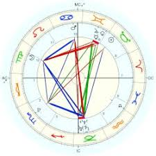 Brando Ninna Priscilla Astro Databank