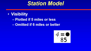 Atsc 231 Weather Depiction Chart