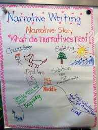 Narrative And Descriptive Essay Examples   Research Plan Example Crafting Connections  A New Writing Unit     Personal Narratives