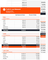 Profit And Loss Statement For Restaurant Template Restaurant Income Statement Template Toast Pos