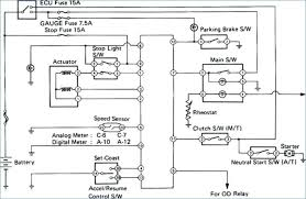tps wiring diagram beautiful rb25 neo tps wiring diagram block and tps wiring diagram awesome gm tps pinout lovely wiring diagram for a trailer hook up cruise