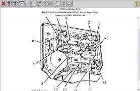 no tail lights? when i turn on my 2005 Ford F150 Fuse Box Wiring Diagram 2005 F250 Fuse Box Diagram
