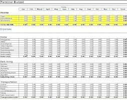 Personal Finances Spreadsheet Income Expenses T Template Excel And Personal Finance