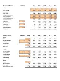 financial projections template financial projections template excel financial plan