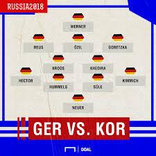 Can in startelf juni welche spieler bringt jogi löw heute im. Sudkorea Vs Deutschland Die Aufstellung Des Dfb Team Goal Com