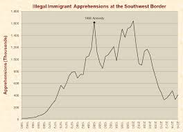 Immigration Consequences Of Criminal Convictions Chart Texas Immigration Just Facts