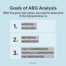 8 Step Guide To Abg Analysis Tic Tac Toe Method Nurseslabs