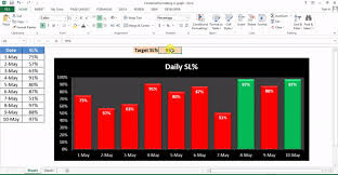 Excel Charts And Dashboards Conditional Formatting In A Chart