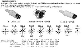 connectors din type multi pin round  3 pin female chassis mount din connector higher quality