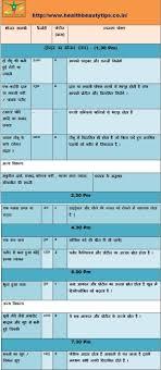 Pregnancy Sugar Diet Chart In Hindi Healthy Diet Chart Hindi Pregnancy