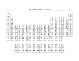 Printable Periodic Table For Science Printable Shelter