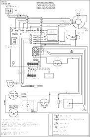 coleman mobile home furnace schematics wiring diagram Coleman Gas Furnace Wiring Diagram famous mobile home intertherm furnace wiring diagram model electric furnace diagram coleman mobile home furnace schematics