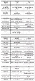 Jesus Vs Muhammad Comparison Chart What Are The Similarities Between Christianity And Islam