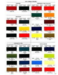 8 Sikkens Auto Paint Colour Chart Automotive Paint Color
