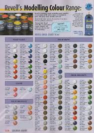 Colour Reference Charts Revell Color Maps Ipms Stockholm