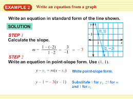 69 write an equation from a graph